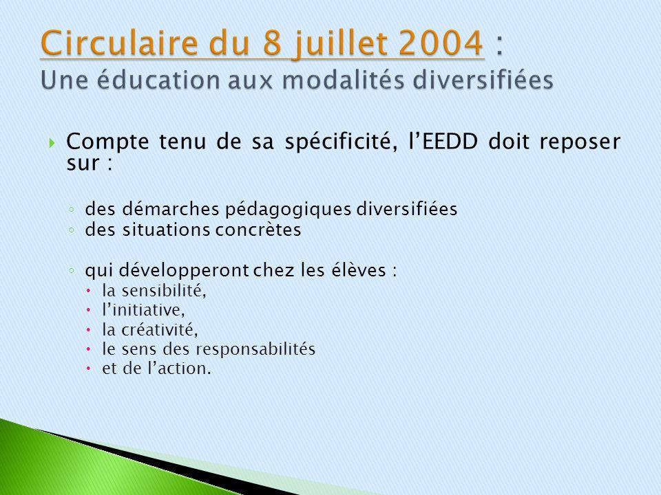 Compte tenu de sa spécificité, lEEDD doit reposer sur : des démarches pédagogiques diversifiées des situations concrètes qui développeront chez les él