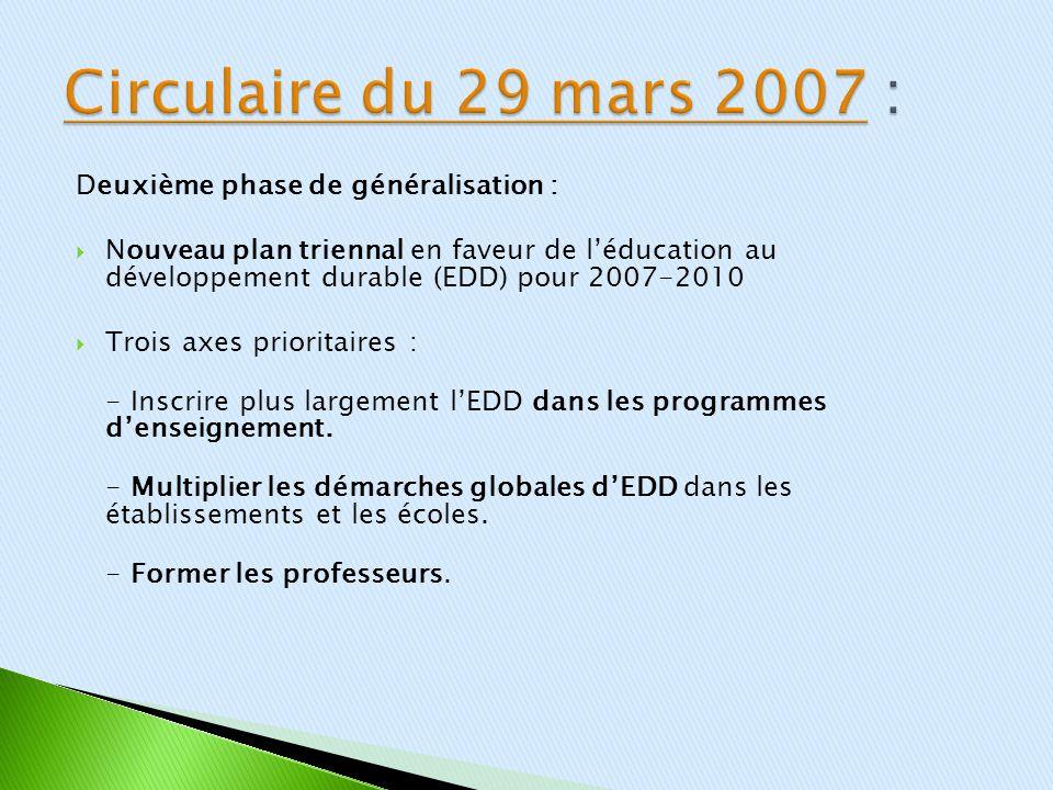 Deuxième phase de généralisation : Nouveau plan triennal en faveur de léducation au développement durable (EDD) pour 2007-2010 Trois axes prioritaires