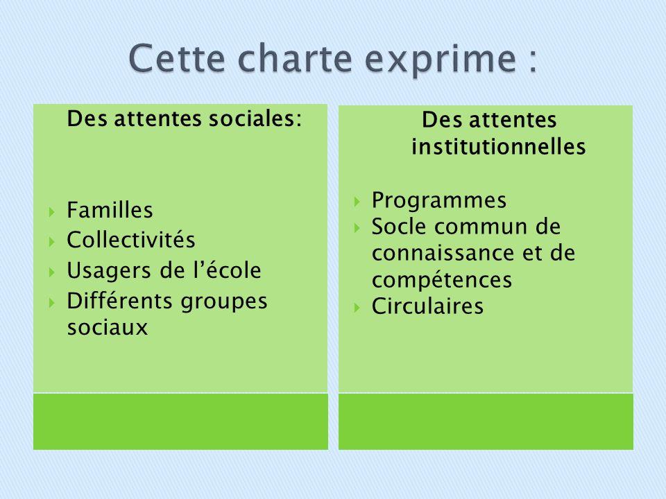 Des attentes sociales: Familles Collectivités Usagers de lécole Différents groupes sociaux Des attentes institutionnelles Programmes Socle commun de c