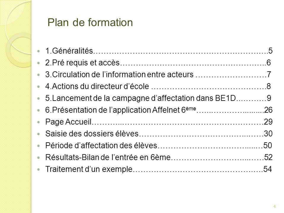 Plan de formation 1.Généralités………………………………………………………….5 2.Pré requis et accès………………………………………………..6 3.Circulation de linformation entre acteurs …………………