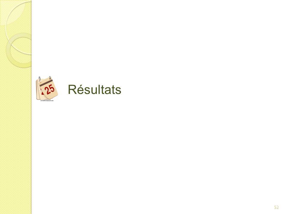 52 Résultats