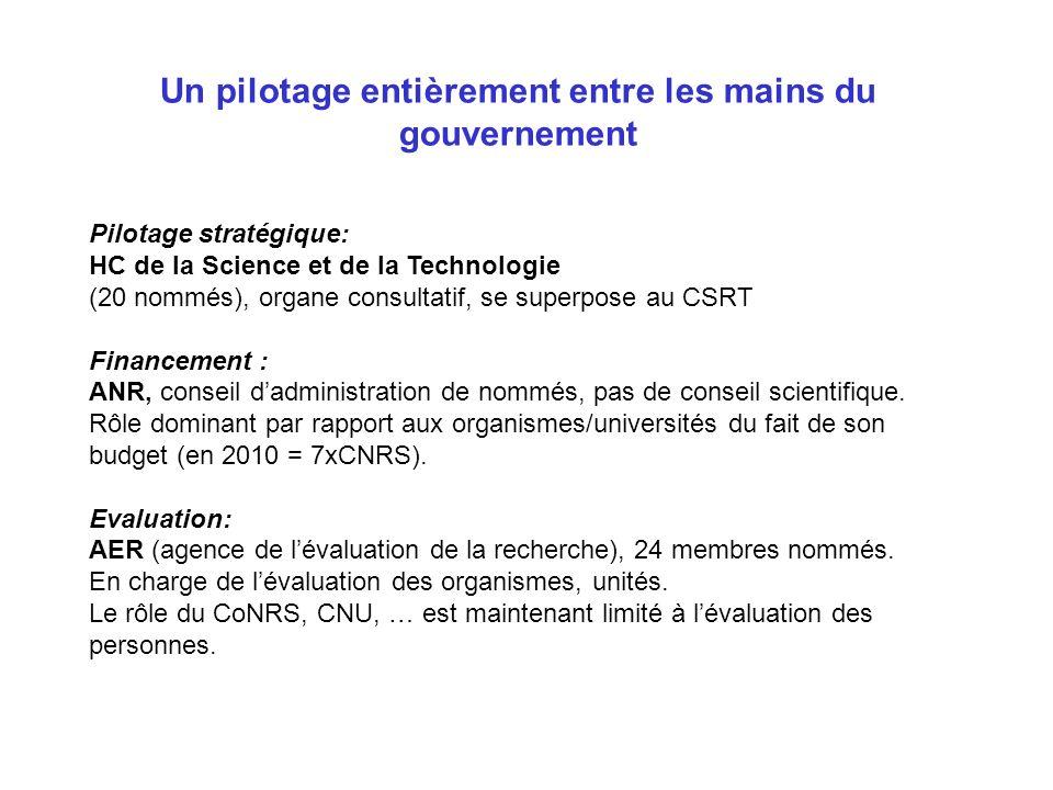 Pilotage stratégique: HC de la Science et de la Technologie (20 nommés), organe consultatif, se superpose au CSRT Financement : ANR, conseil dadministration de nommés, pas de conseil scientifique.