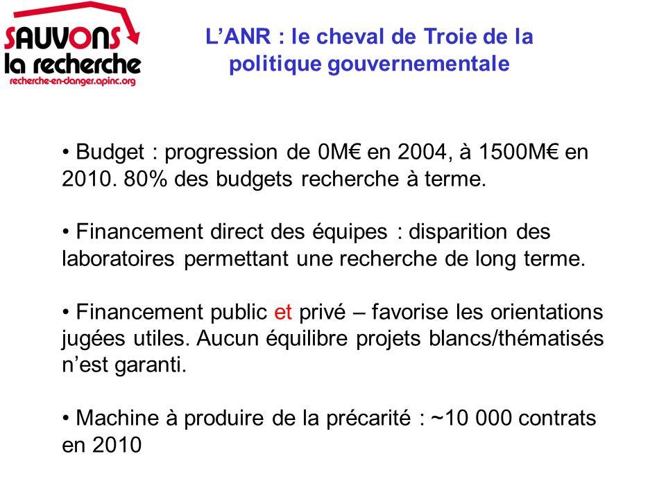 LANR : le cheval de Troie de la politique gouvernementale Budget : progression de 0M en 2004, à 1500M en 2010.