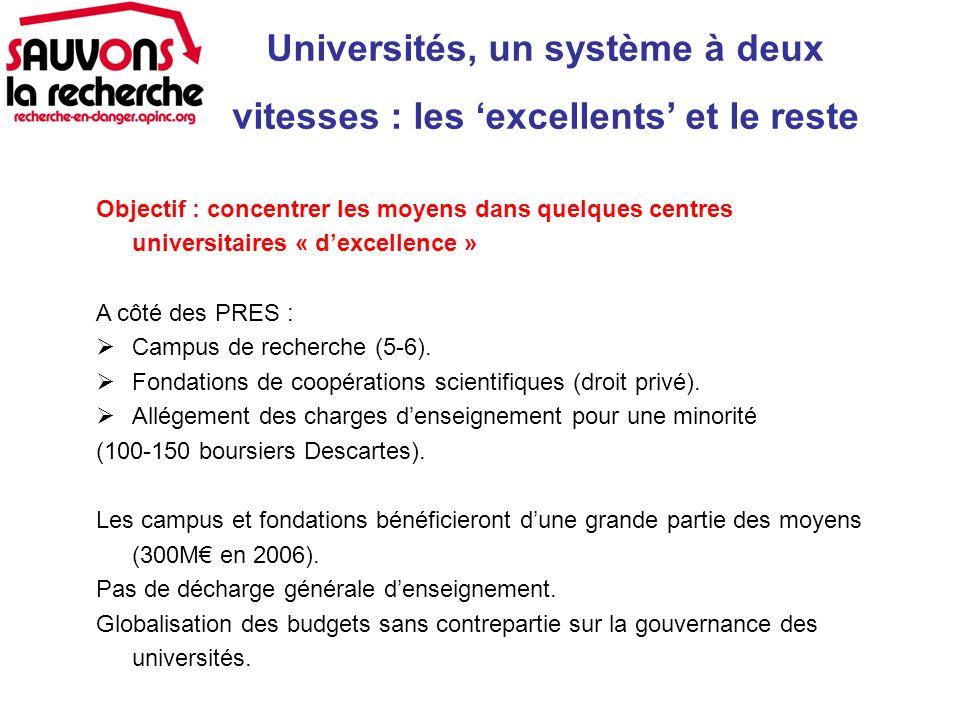 Objectif : concentrer les moyens dans quelques centres universitaires « dexcellence » A côté des PRES : Campus de recherche (5-6).