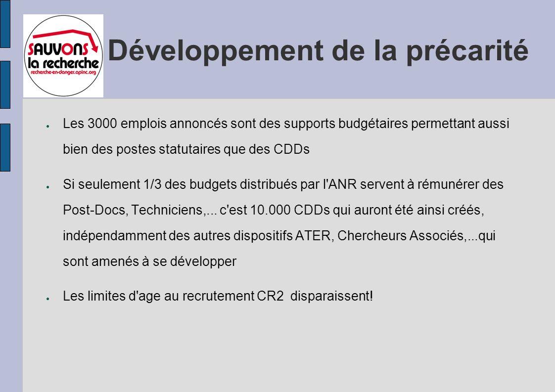 Développement de la précarité Les 3000 emplois annoncés sont des supports budgétaires permettant aussi bien des postes statutaires que des CDDs Si seulement 1/3 des budgets distribués par l ANR servent à rémunérer des Post-Docs, Techniciens,...