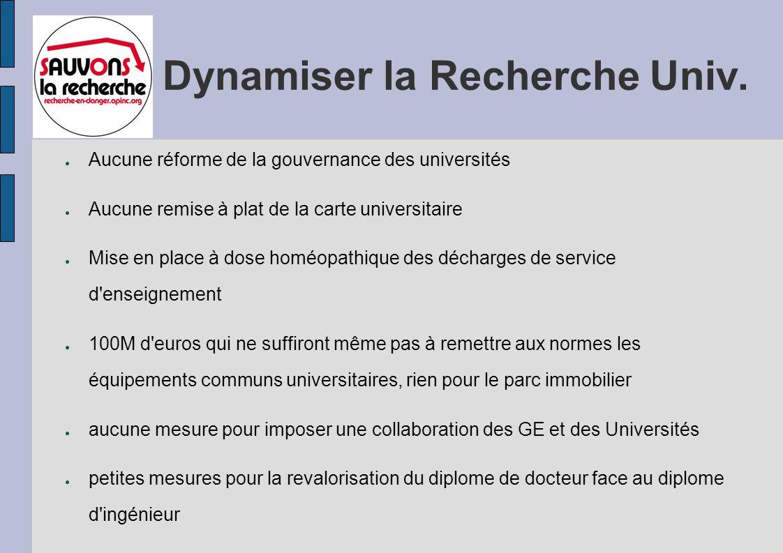 Dynamiser la Recherche Univ.