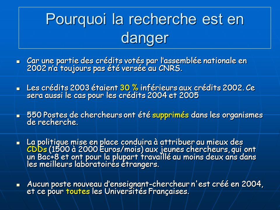 Pourquoi la recherche est en danger Car une partie des crédits votés par lassemblée nationale en 2002 na toujours pas été versée au CNRS.