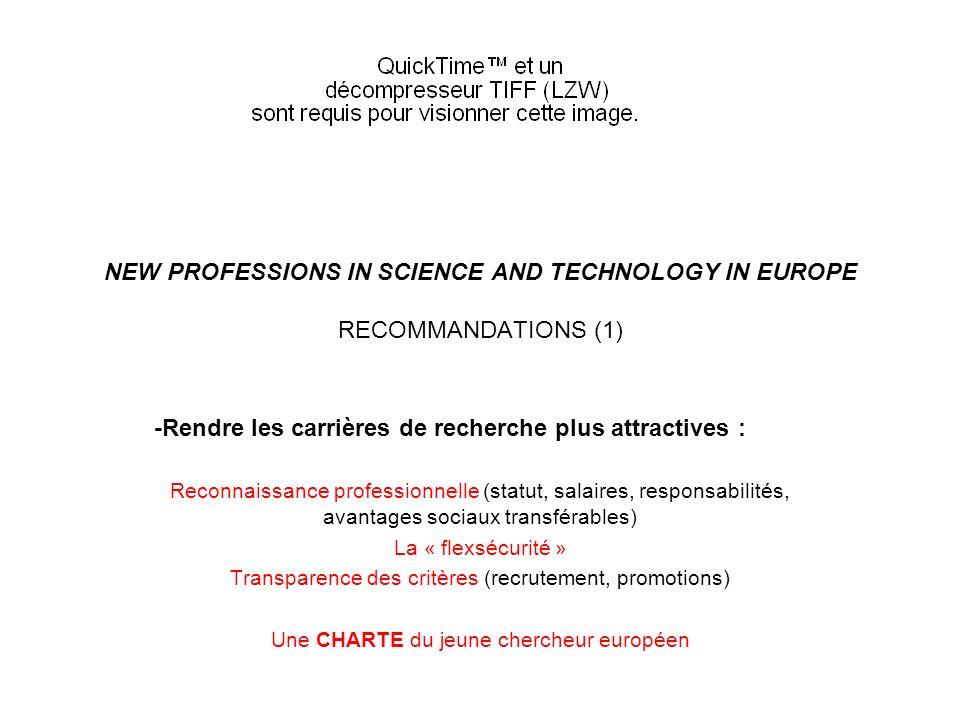 NEW PROFESSIONS IN SCIENCE AND TECHNOLOGY IN EUROPE RECOMMANDATIONS (1) -Rendre les carrières de recherche plus attractives : Reconnaissance professionnelle (statut, salaires, responsabilités, avantages sociaux transférables) La « flexsécurité » Transparence des critères (recrutement, promotions) Une CHARTE du jeune chercheur européen