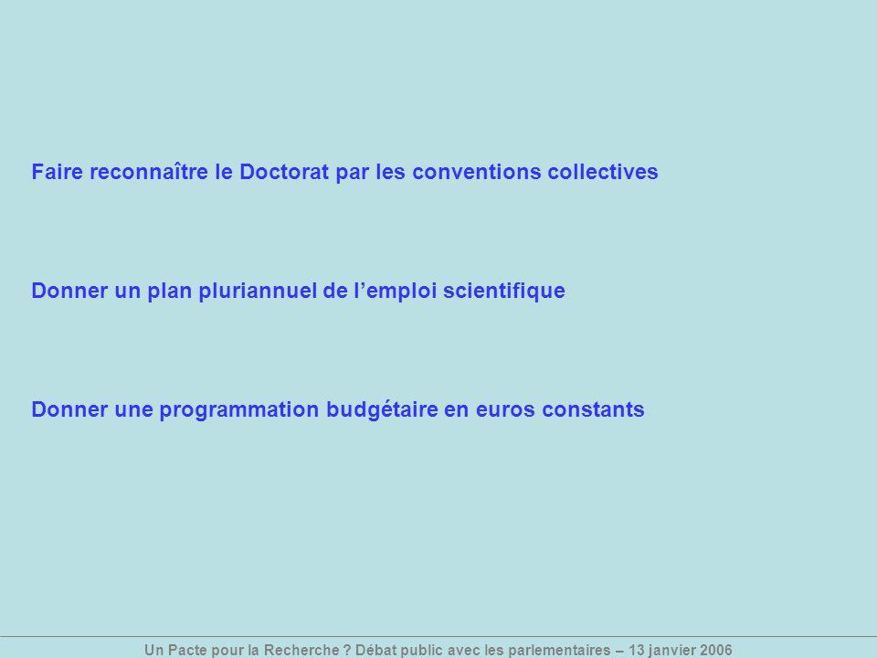 Un Pacte pour la Recherche ? Débat public avec les parlementaires – 13 janvier 2006 Faire reconnaître le Doctorat par les conventions collectives Donn