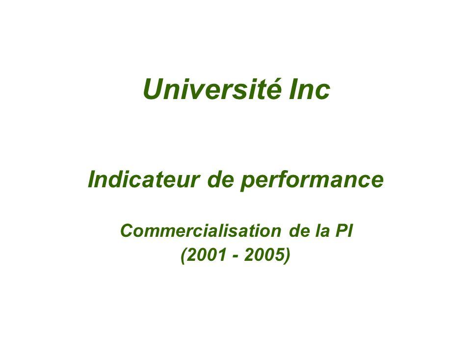 Université Inc Revenus de la PI
