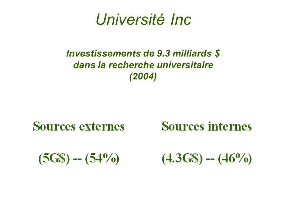 Conclusions Université Inc: entreprise largement déficitaire techniquement en faillite Perspective de viabilité: irrémédiablement irrécupérable