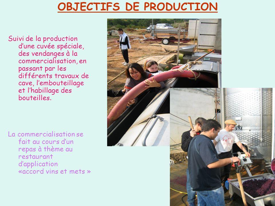 OBJECTIFS DE PRODUCTION Suivi de la production dune cuvée spéciale, des vendanges à la commercialisation, en passant par les différents travaux de cav