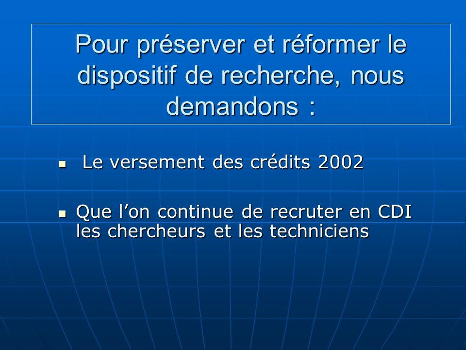 Pour préserver et réformer le dispositif de recherche, nous demandons : Le versement des crédits 2002 Le versement des crédits 2002 Que lon continue de recruter en CDI les chercheurs et les techniciens Que lon continue de recruter en CDI les chercheurs et les techniciens