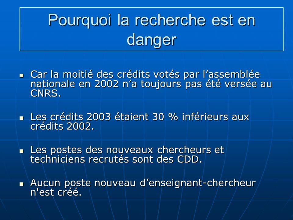 Pourquoi la recherche est en danger Car la moitié des crédits votés par lassemblée nationale en 2002 na toujours pas été versée au CNRS.