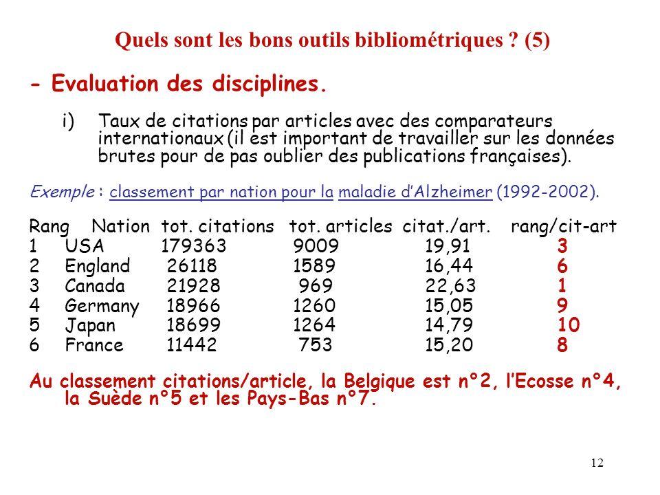 12 Quels sont les bons outils bibliométriques ? (5) - Evaluation des disciplines. i)Taux de citations par articles avec des comparateurs internationau