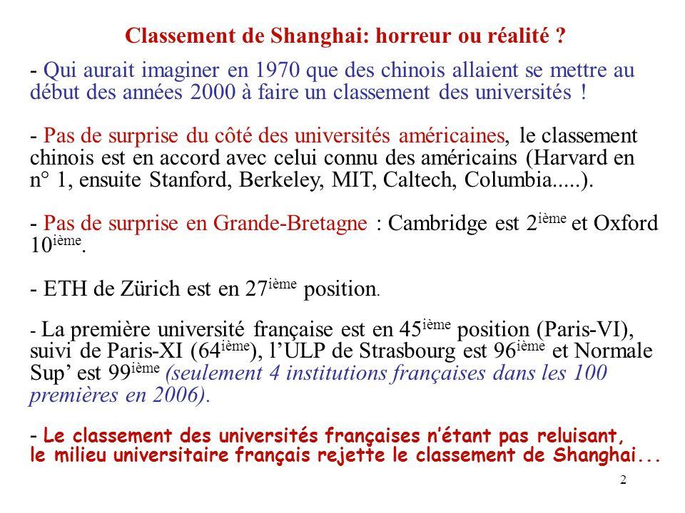 2 Classement de Shanghai: horreur ou réalité ? - Qui aurait imaginer en 1970 que des chinois allaient se mettre au début des années 2000 à faire un cl