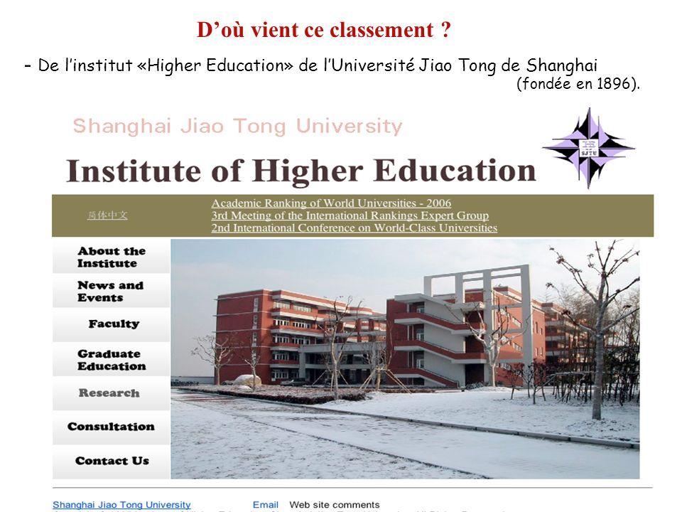 3 Doù vient ce classement ? - De linstitut «Higher Education» de lUniversité Jiao Tong de Shanghai (fondée en 1896).