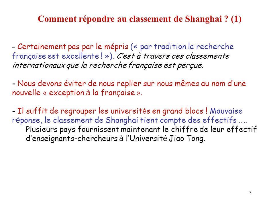 5 Comment répondre au classement de Shanghai ? (1) - Certainement pas par le mépris (« par tradition la recherche française est excellente ! »). Cest