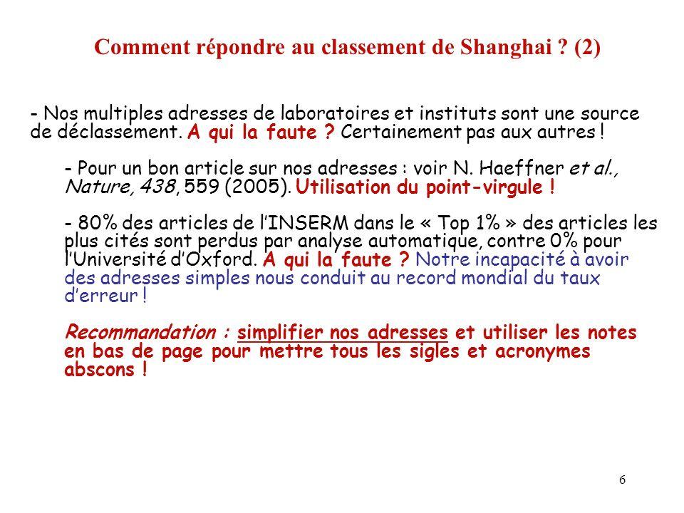 6 Comment répondre au classement de Shanghai ? (2) - Nos multiples adresses de laboratoires et instituts sont une source de déclassement. A qui la fau