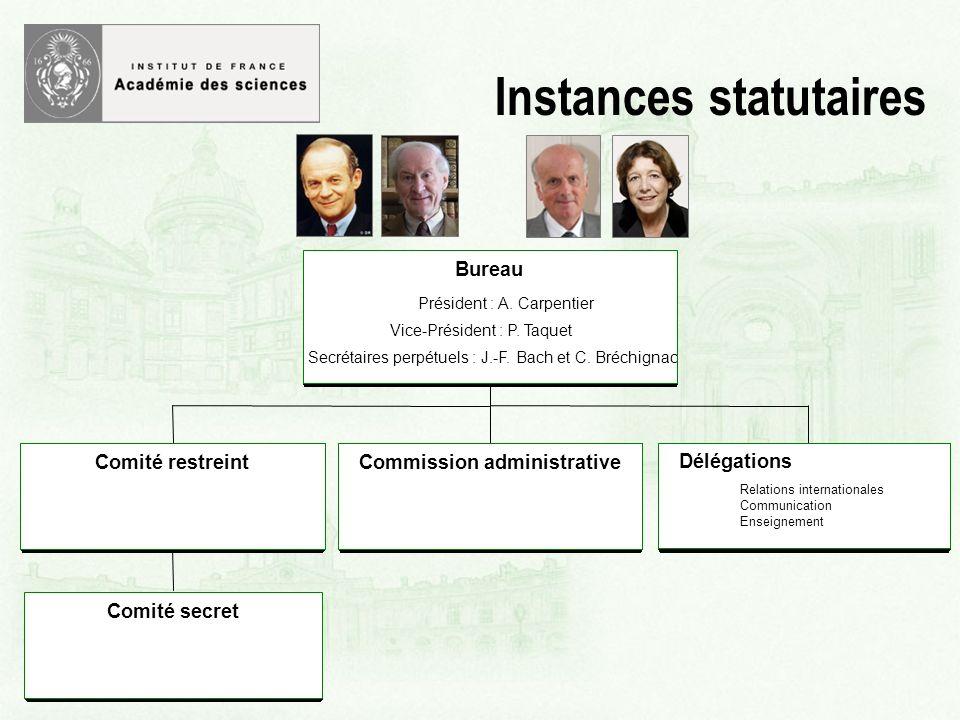Instances statutaires Comité restreintCommission administrative Relations internationales Communication Enseignement Bureau Président : A.