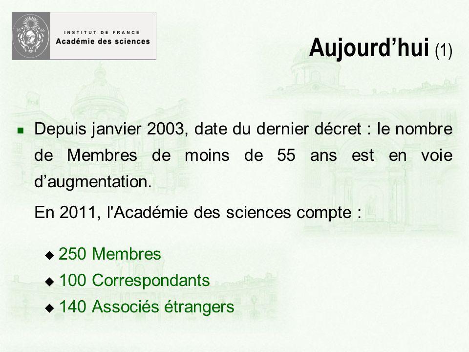 Depuis janvier 2003, date du dernier décret : le nombre de Membres de moins de 55 ans est en voie daugmentation.