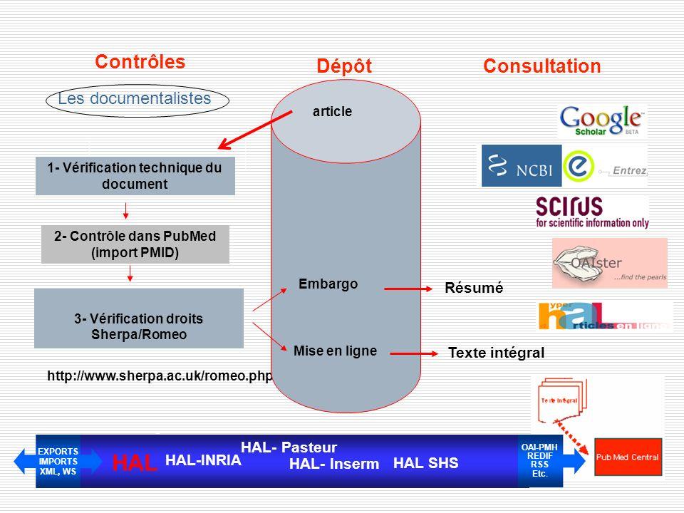http://www.sherpa.ac.uk/romeo.php Consultation Contrôles Dépôt Embargo Mise en ligne Résumé Texte intégral 1- Vérification technique du document 2- Contrôle dans PubMed (import PMID) 3- Vérification droits Sherpa/Romeo article haLhaL EXPORTS IMPORTS XML, WS OAI-PMH REDIF RSS Etc.
