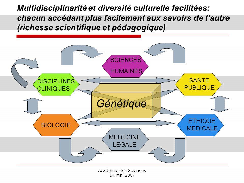 Académie des Sciences 14 mai 2007 Multidisciplinarité et diversité culturelle facilitées: chacun accédant plus facilement aux savoirs de lautre (richesse scientifique et pédagogique) ETHIQUE MEDICALE MEDECINE LEGALE BIOLOGIE DISCIPLINES CLINIQUES SCIENCES HUMAINES SANTE PUBLIQUE Génétique
