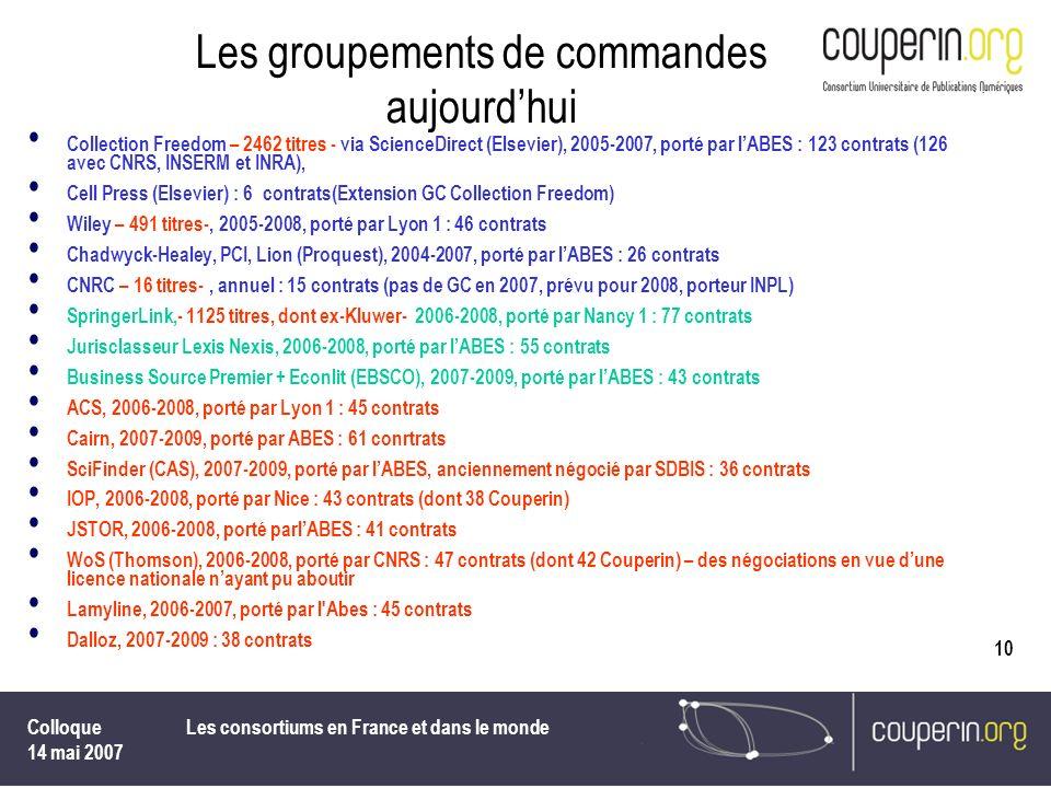 Colloque 14 mai 2007 Les consortiums en France et dans le monde 10 Les groupements de commandes aujourdhui Collection Freedom – 2462 titres - via Scie