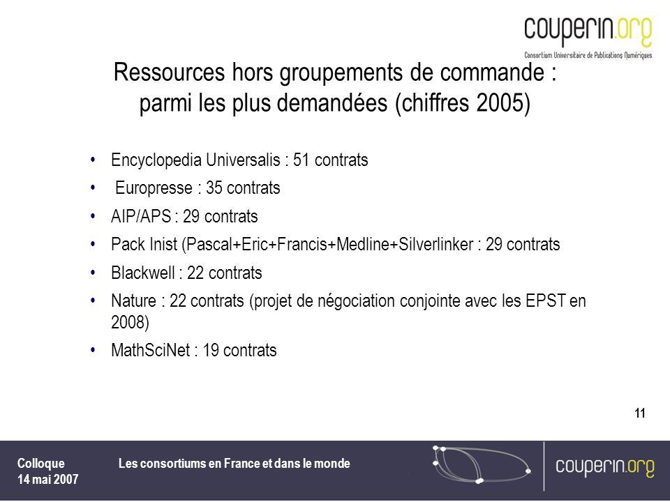 Colloque 14 mai 2007 Les consortiums en France et dans le monde 11 Ressources hors groupements de commande : parmi les plus demandées (chiffres 2005)