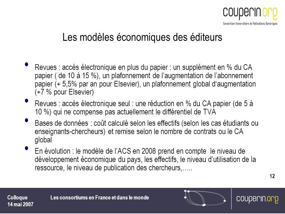 Colloque 14 mai 2007 Les consortiums en France et dans le monde 12 Les modèles économiques des éditeurs Revues : accès électronique en plus du papier