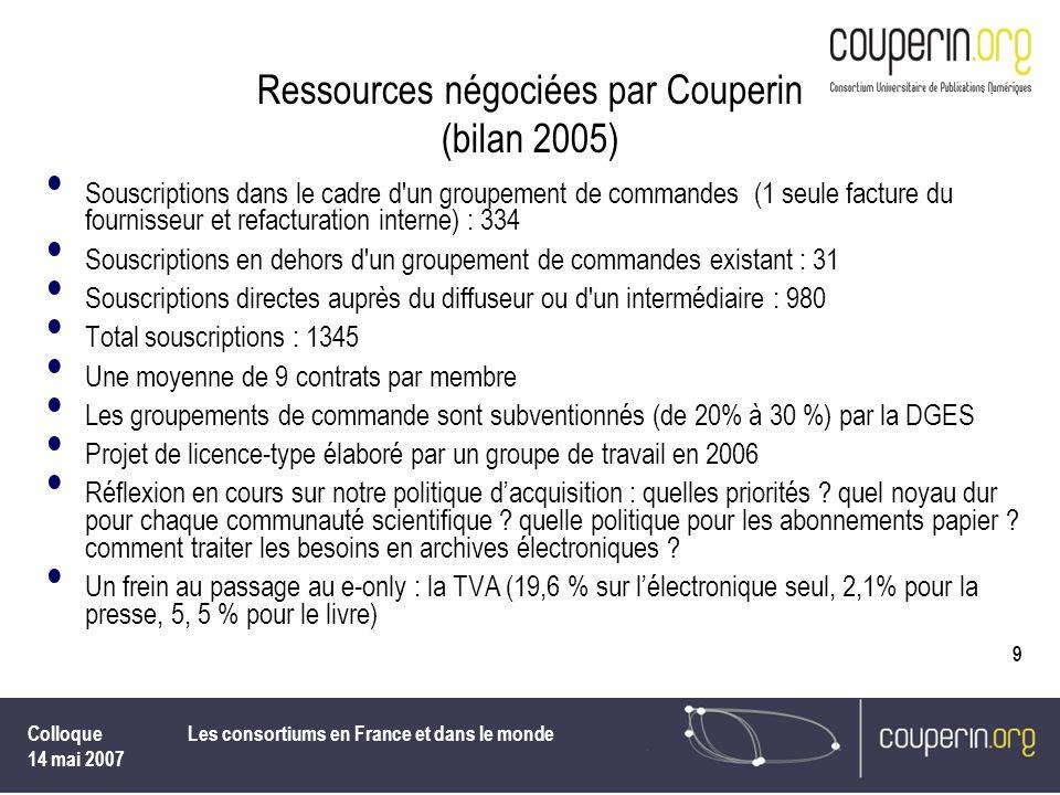 Colloque 14 mai 2007 Les consortiums en France et dans le monde 9 Ressources négociées par Couperin (bilan 2005) Souscriptions dans le cadre d'un grou