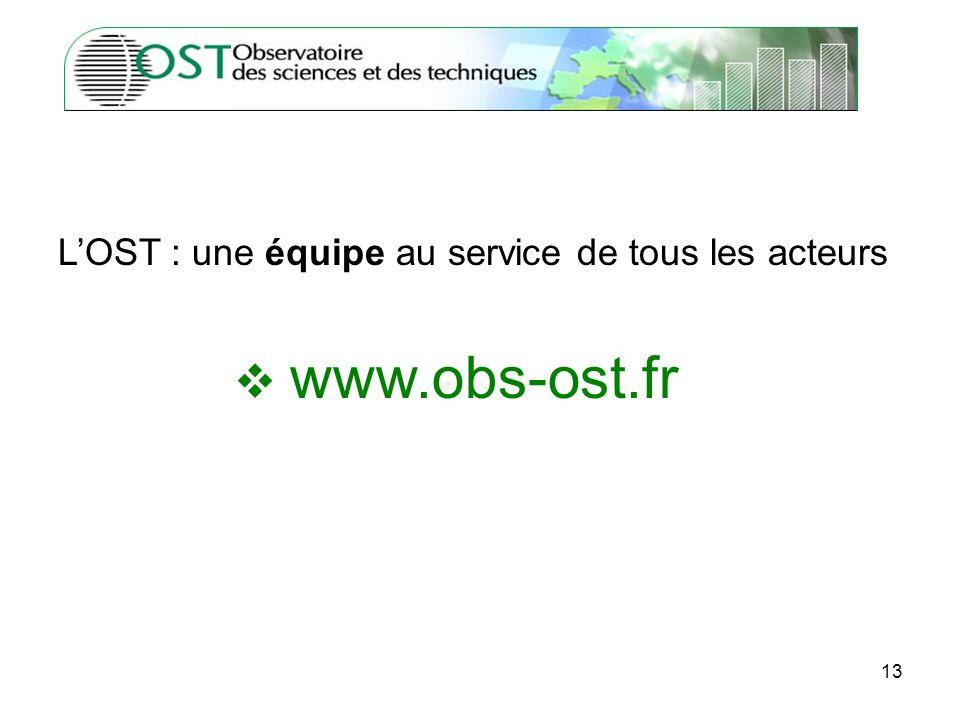 13 www.obs-ost.fr LOST : une équipe au service de tous les acteurs