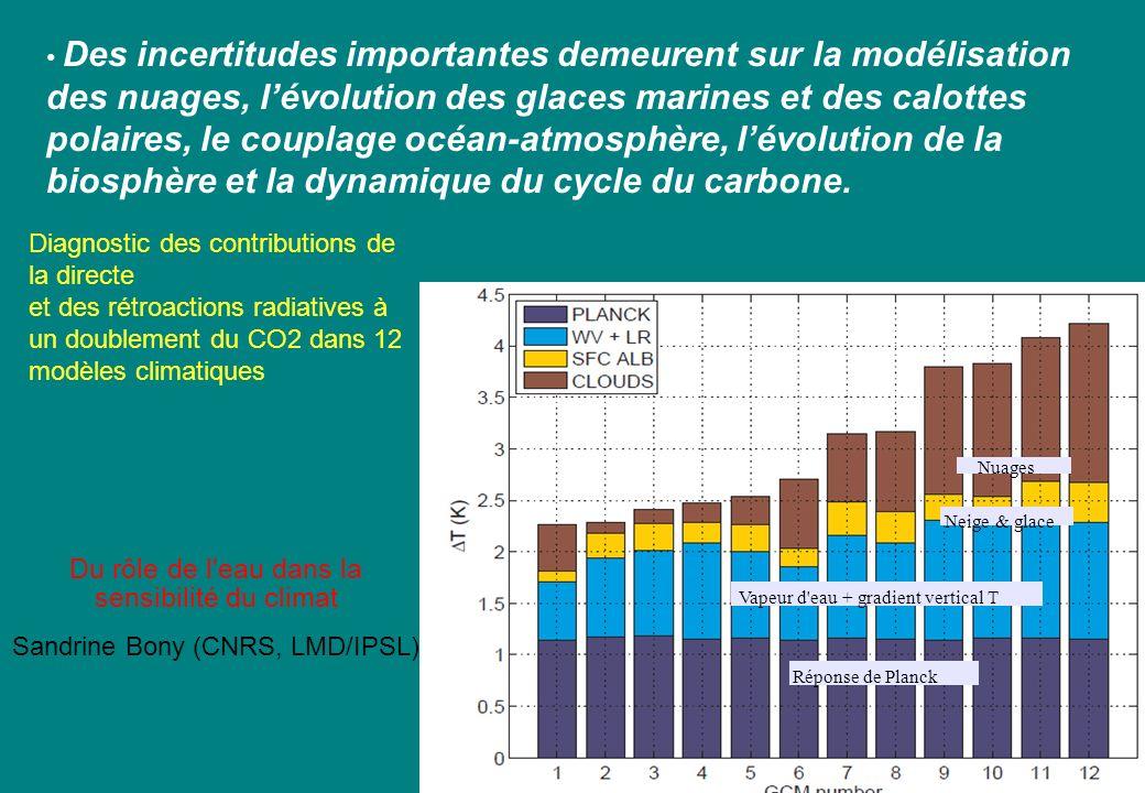 Du rôle de l eau dans la sensibilité du climat Sandrine Bony (CNRS, LMD/IPSL) Diagnostic des contributions de la directe et des rétroactions radiatives à un doublement du CO2 dans 12 modèles climatiques (Soden & Held 2006, Dufresne & Bony 2008) Vapeur d eau + gradient vertical T Réponse de Planck Neige & glace Nuages Des incertitudes importantes demeurent sur la modélisation des nuages, lévolution des glaces marines et des calottes polaires, le couplage océan-atmosphère, lévolution de la biosphère et la dynamique du cycle du carbone.