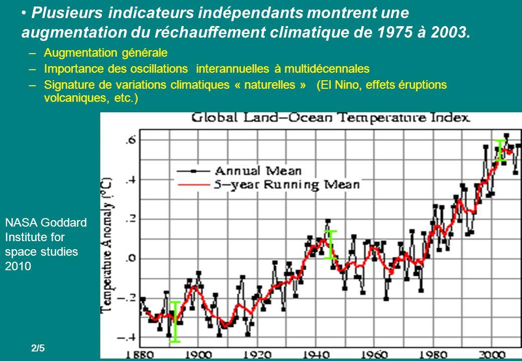 2/5 Plusieurs indicateurs indépendants montrent une augmentation du réchauffement climatique de 1975 à 2003. –Augmentation générale –Importance des os