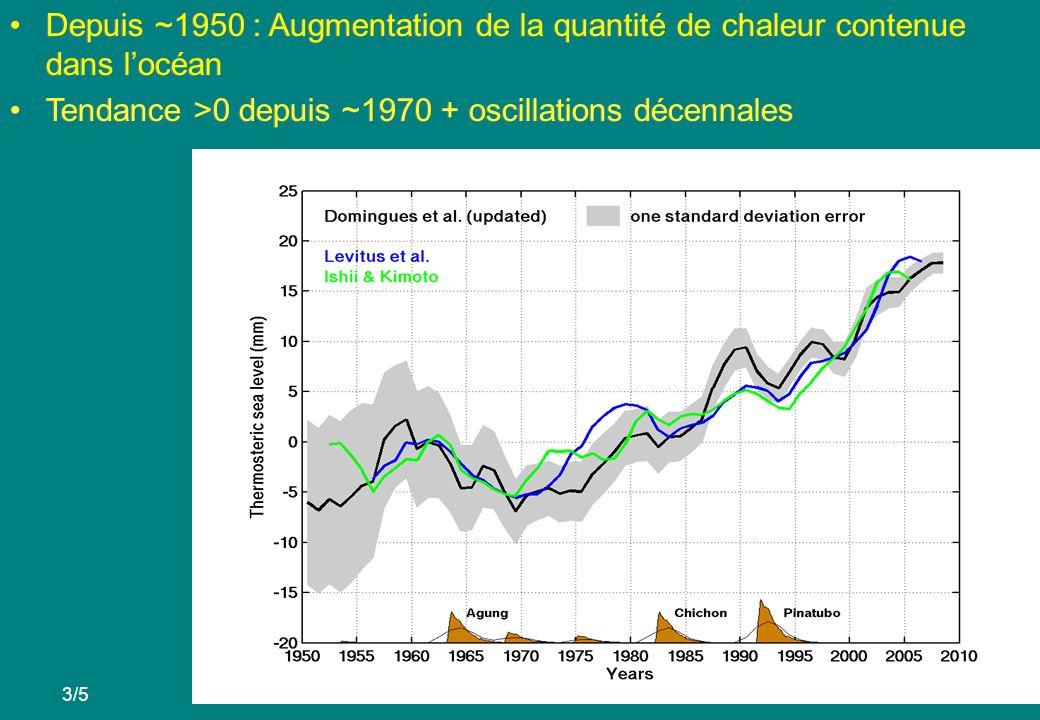 3/5 Depuis ~1950 : Augmentation de la quantité de chaleur contenue dans locéan Tendance >0 depuis ~1970 + oscillations décennales Depuis ~1950 : Augmentation de la quantité de chaleur contenue dans locéan Tendance >0 depuis ~1970 + oscillations décennales