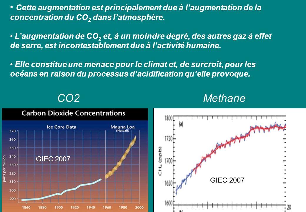 5/5 Cette augmentation est principalement due à laugmentation de la concentration du CO 2 dans latmosphère. Laugmentation de CO 2 et, à un moindre deg