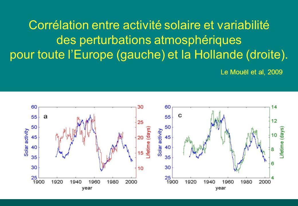 Corrélation entre activité solaire et variabilité des perturbations atmosphériques pour toute lEurope (gauche) et la Hollande (droite). Le Mouël et al