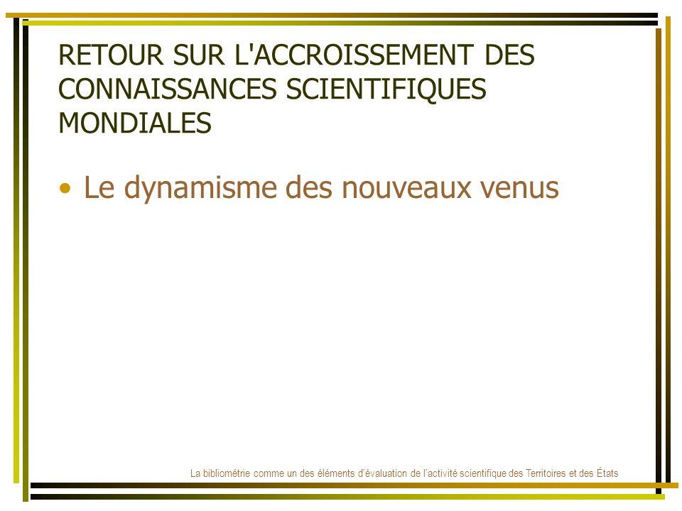 RETOUR SUR L'ACCROISSEMENT DES CONNAISSANCES SCIENTIFIQUES MONDIALES Le dynamisme des nouveaux venus