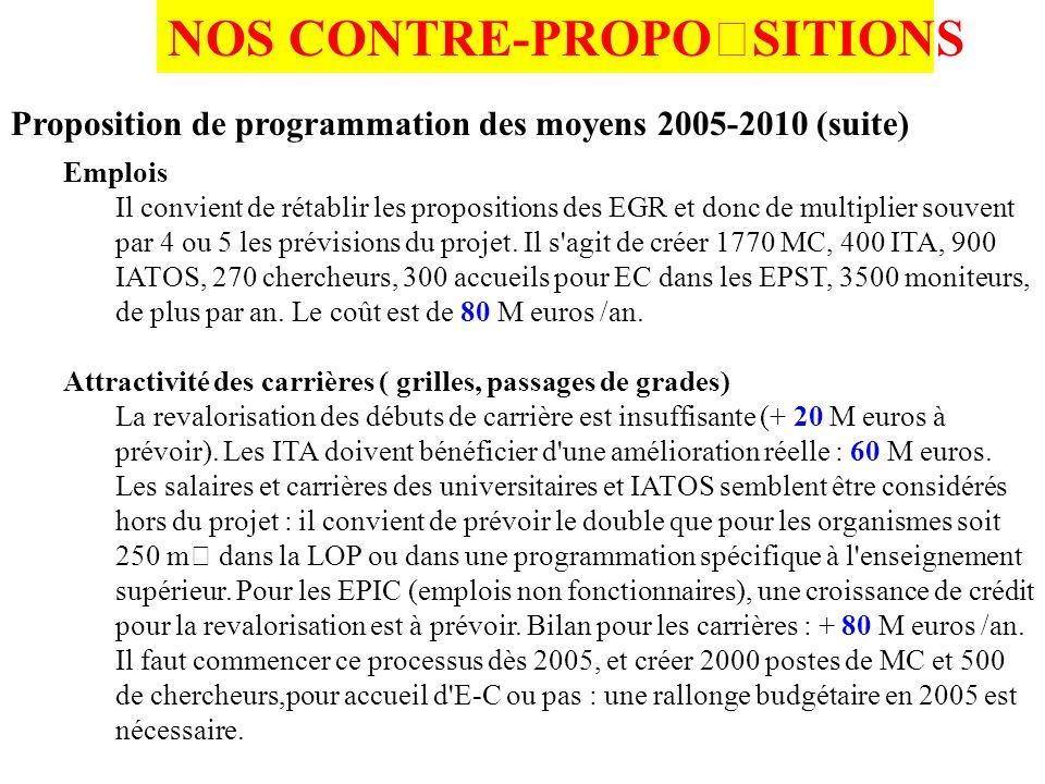 NOS CONTRE-PROPOSITIONS Proposition de programmation des moyens 2005-2010 (suite) Emplois Il convient de rétablir les propositions des EGR et donc de multiplier souvent par 4 ou 5 les prévisions du projet.