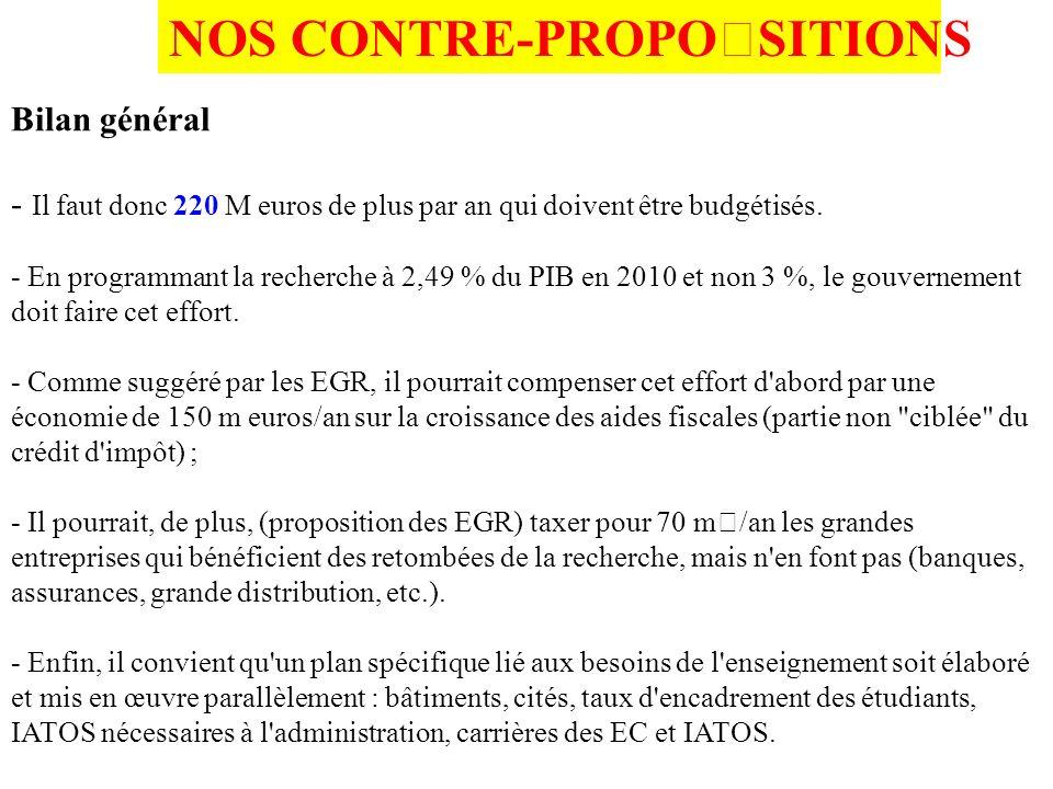 NOS CONTRE-PROPOSITIONS Bilan général - Il faut donc 220 M euros de plus par an qui doivent être budgétisés.