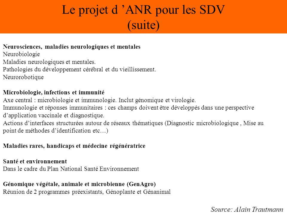 Neurosciences, maladies neurologiques et mentales Neurobiologie Maladies neurologiques et mentales.