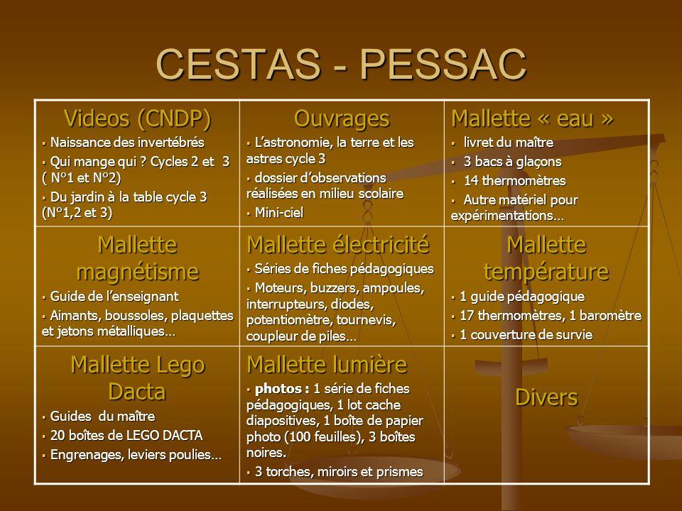 CESTAS - PESSAC Videos (CNDP) Naissance des invertébrés Naissance des invertébrés Qui mange qui ? Cycles 2 et 3 ( N°1 et N°2) Qui mange qui ? Cycles 2