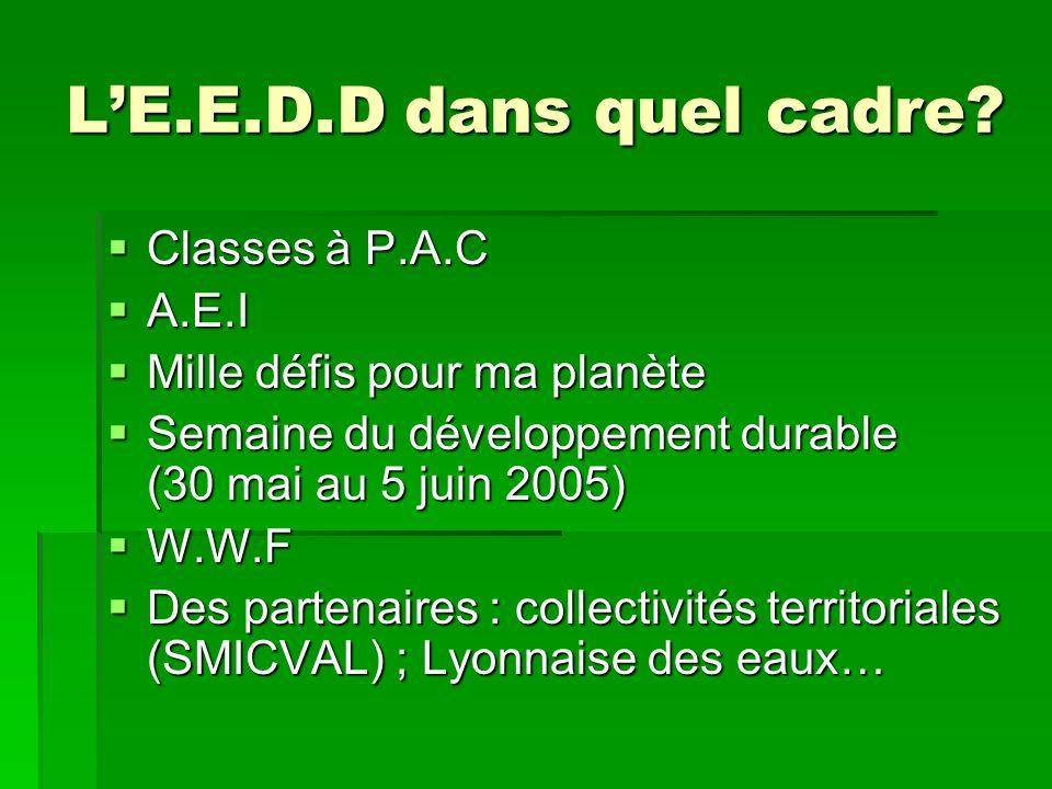 Exemples dactions menées Etude du cours deau de la Barbanne, affluent de lIsle, école des CHARRUAUDS.