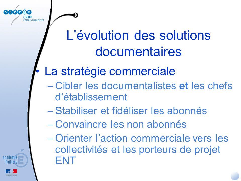 Lévolution des solutions documentaires Le modèle économique –Une solution documentaire globale –Un prix qui inclut un produit et un service –Un prix de vente maîtrisé