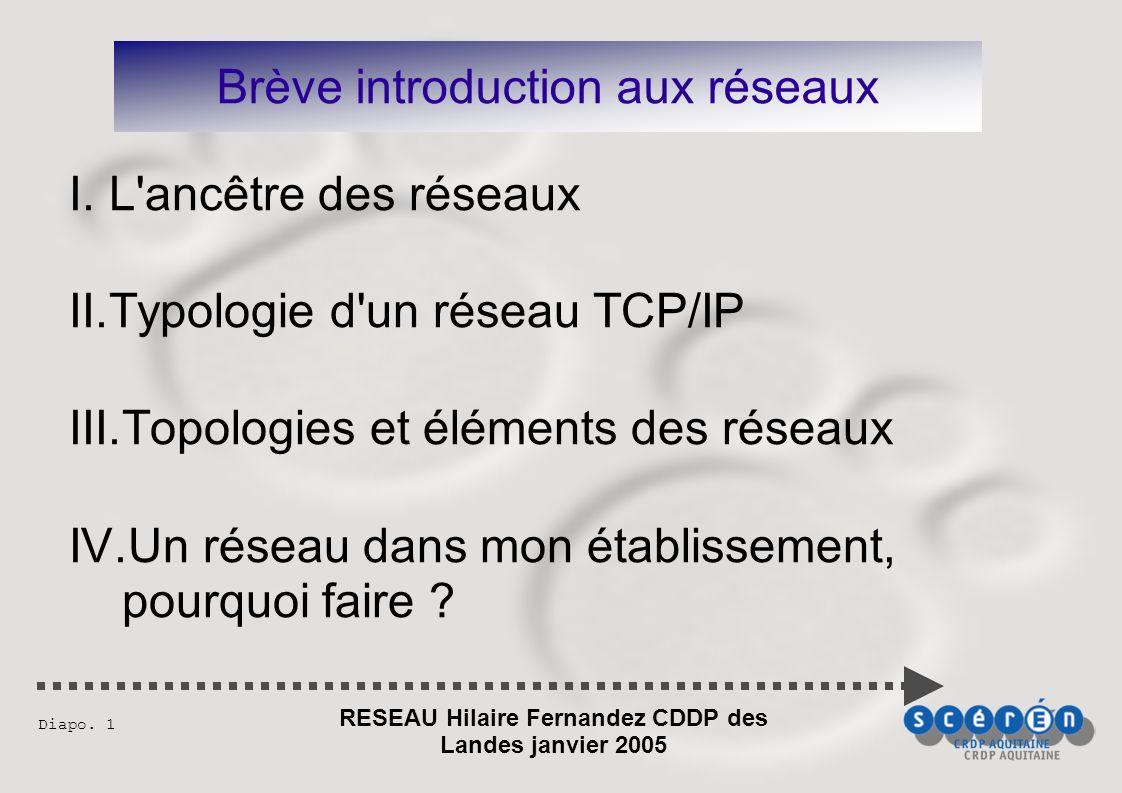 RESEAU Hilaire Fernandez CDDP des Landes janvier 2005 Diapo. 1 Routeur retour