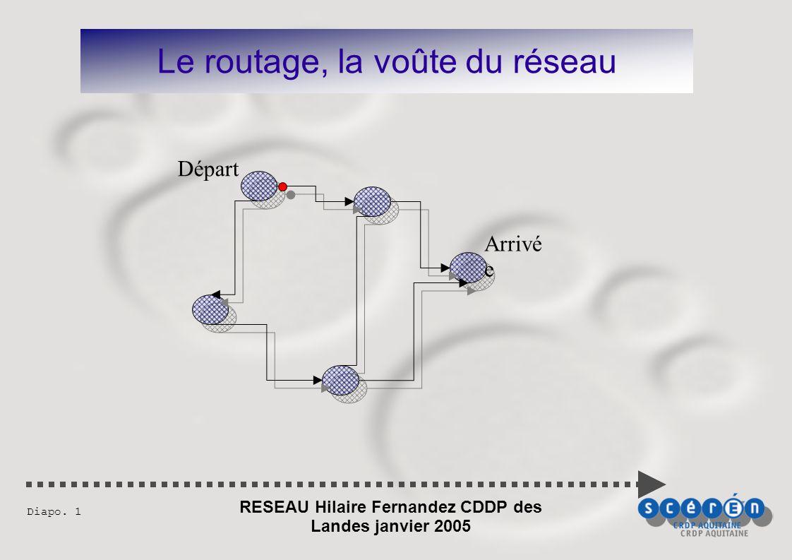 RESEAU Hilaire Fernandez CDDP des Landes janvier 2005 Diapo. 1 Cable RJ45 retour