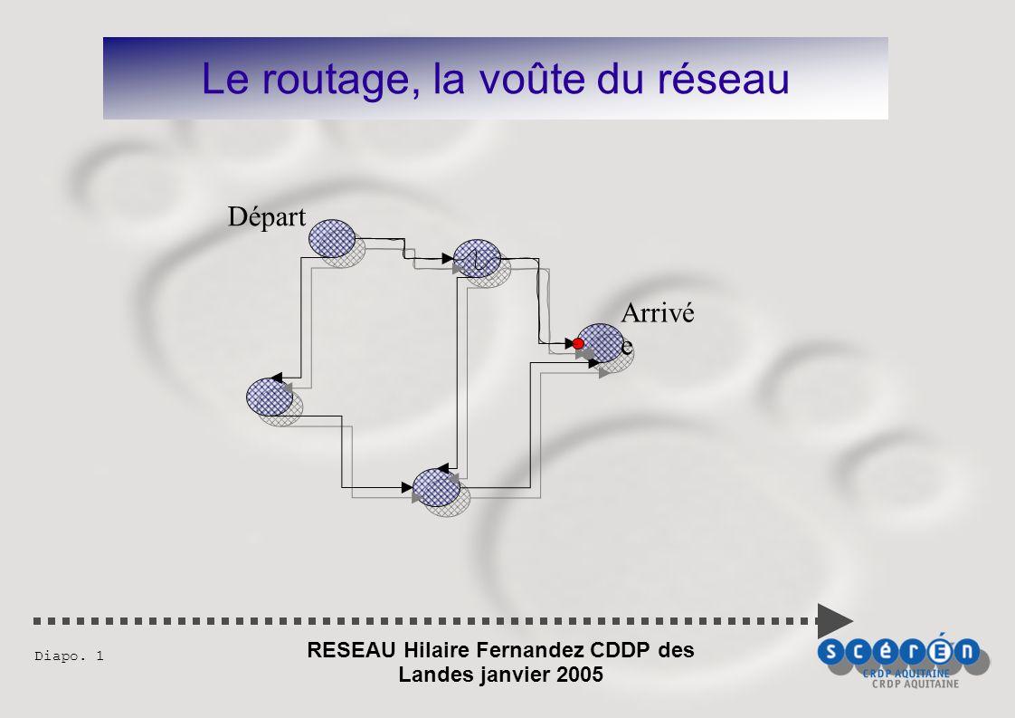 RESEAU Hilaire Fernandez CDDP des Landes janvier 2005 Diapo. 1 Carte réseau retour