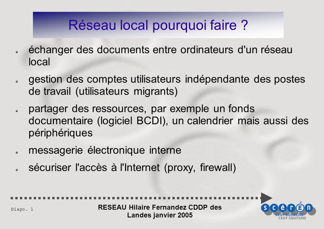 RESEAU Hilaire Fernandez CDDP des Landes janvier 2005 Diapo.