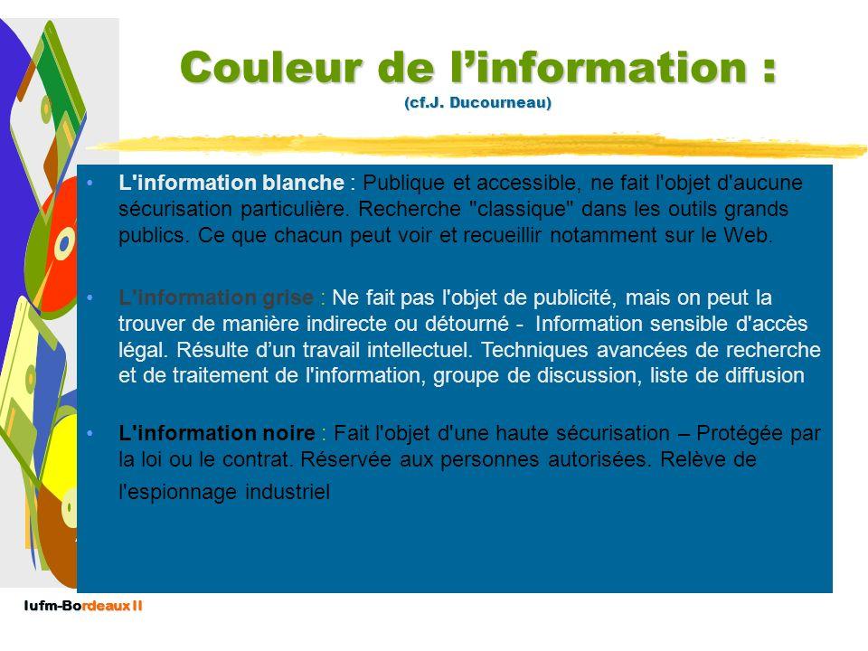 Iufm-Bordeaux II La veille consiste à valoriser les données en sappuyant sur au moins 6 critères… Récente (aux yeux du récepteur) Traitée (en fonction