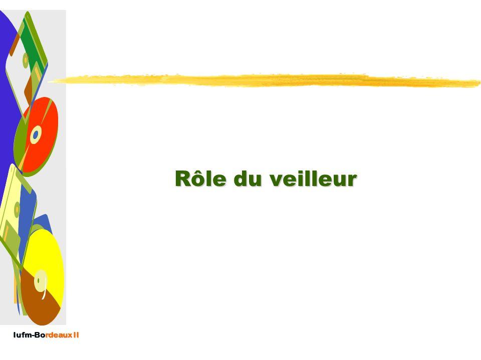 Iufm-Bordeaux II Autre approche du processus de VI : David Coudol & Stéphane Gros